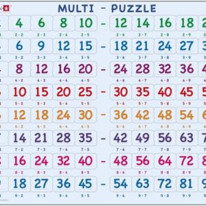 Puslespill Larsen puslespillfabrikk Multi Puzzle. Puslespill der man lærer gangetabellen.