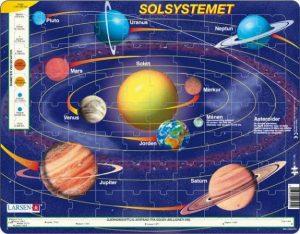 Puslespill Solsystemet