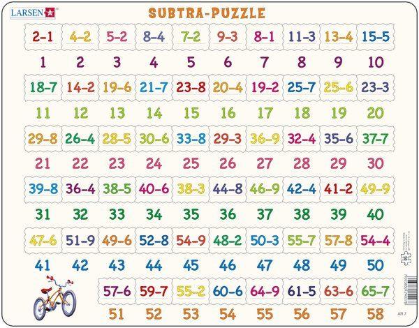 Puslespill Larsen puslespillfabrikk Subtra Puzzle. Puslespill med subtraksjonsoppgaver.