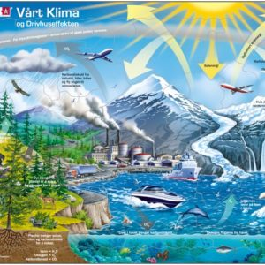Puslespill fra Larsen puslespillfabrikk. Vårt klima, drivhuseffekten og fotosyntesen.