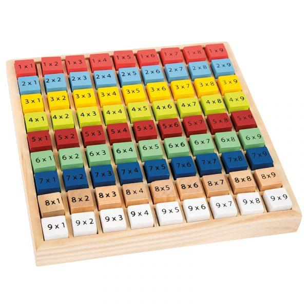 Lær multiplikasjonstabellen. Gangetabellen. Lære Multiplisering.